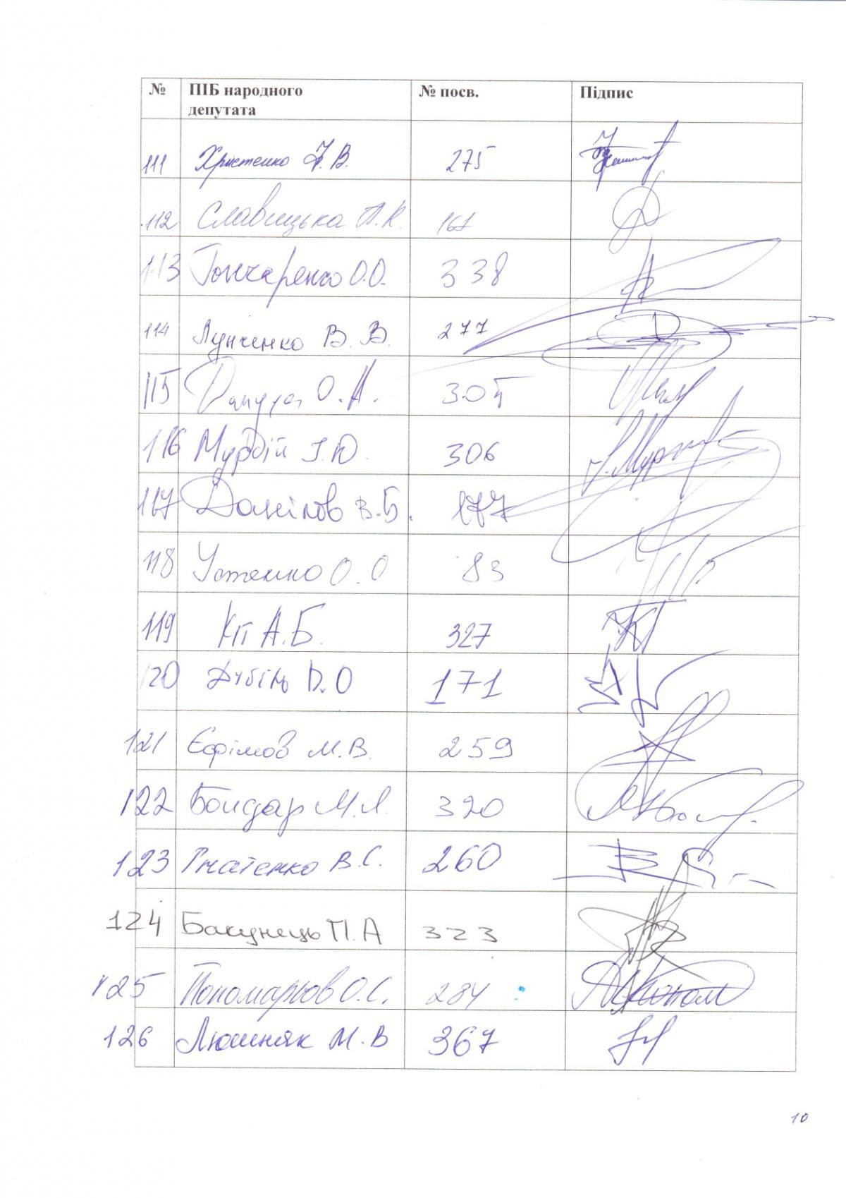 Более 150 депутатов обратились к генпрокурору относительно преследования НАБУ владельца агрохолдинга
